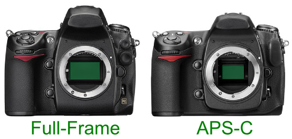 A Full-frame camera  has more than twice the light collecting area of its APS-C counterpart.